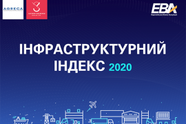 Business assessed the state of development of transport infrastructure in Ukraine